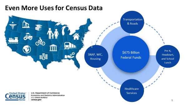 Census Data - $675 Billion in Federal Funds dispersed to programs