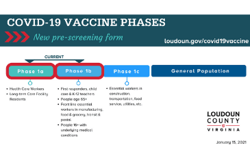 Link to COVID-19 vaccine information